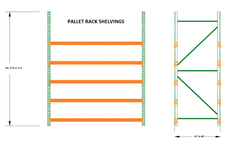 Used Pallet Rack Shelving