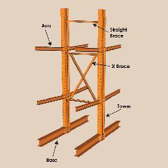 """Cantilever ST Arm 48""""L X 4"""" X 3-1/4"""", S4 x 7.7, Orange"""