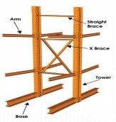 Get a Quote on Cantilever Racks